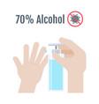Alcohol hand gel