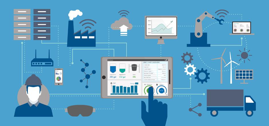 เทคโนโลยีโลกธุรกิจ การทำงานของมนุษย์