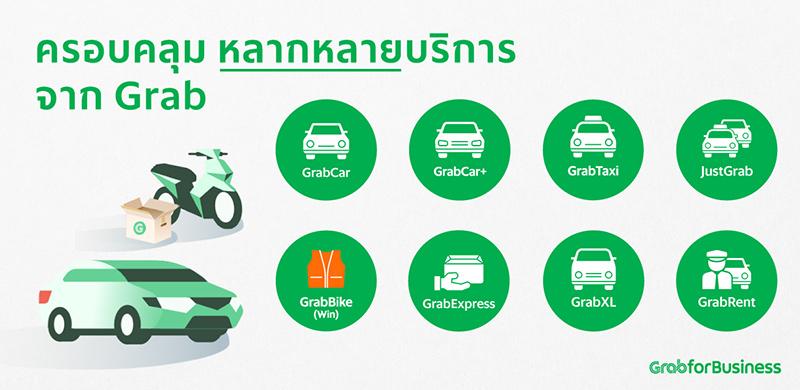 เทคโนโลยี MaaS MaaS (Mobility as a Service)