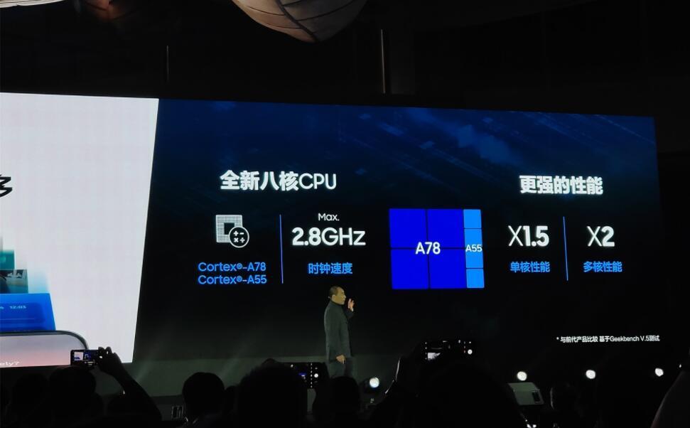 Exynos 1080 ชิพตัวใหม่ของ Samsung